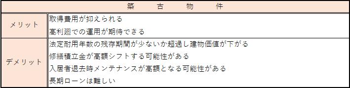 ハウズーム取引事例抜粋